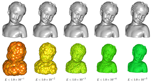Hierarchical Approximation of Implicit Surfaces from Meshes