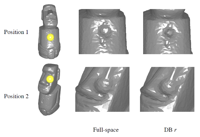 Data-driven Subspace Enrichment for Elastic Deformations with Collisions