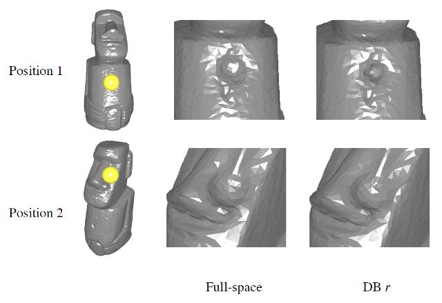 衝突を伴う弾性体変形のためのデータ駆動法による部分空間豊富化