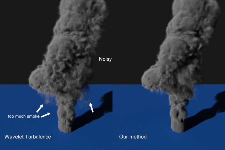 低解像度のエネルギー遷移比を考慮した煙アニメーションの詳細付加